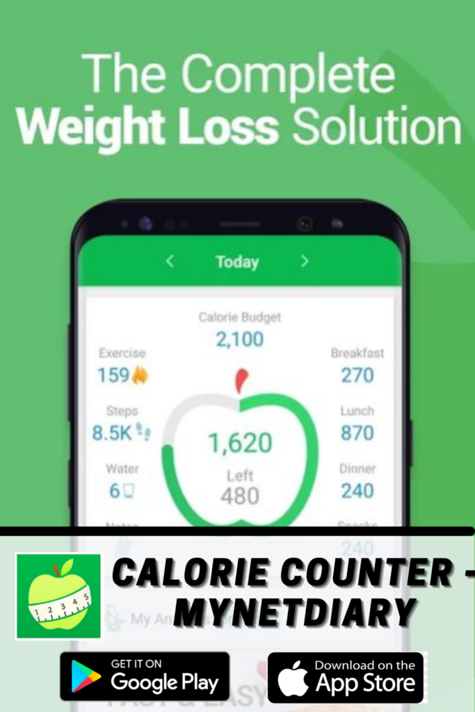 Calorie Counter - MyNetDiary app review