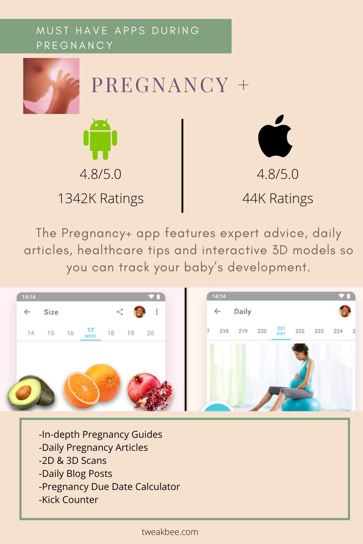 Pregnancy + app review