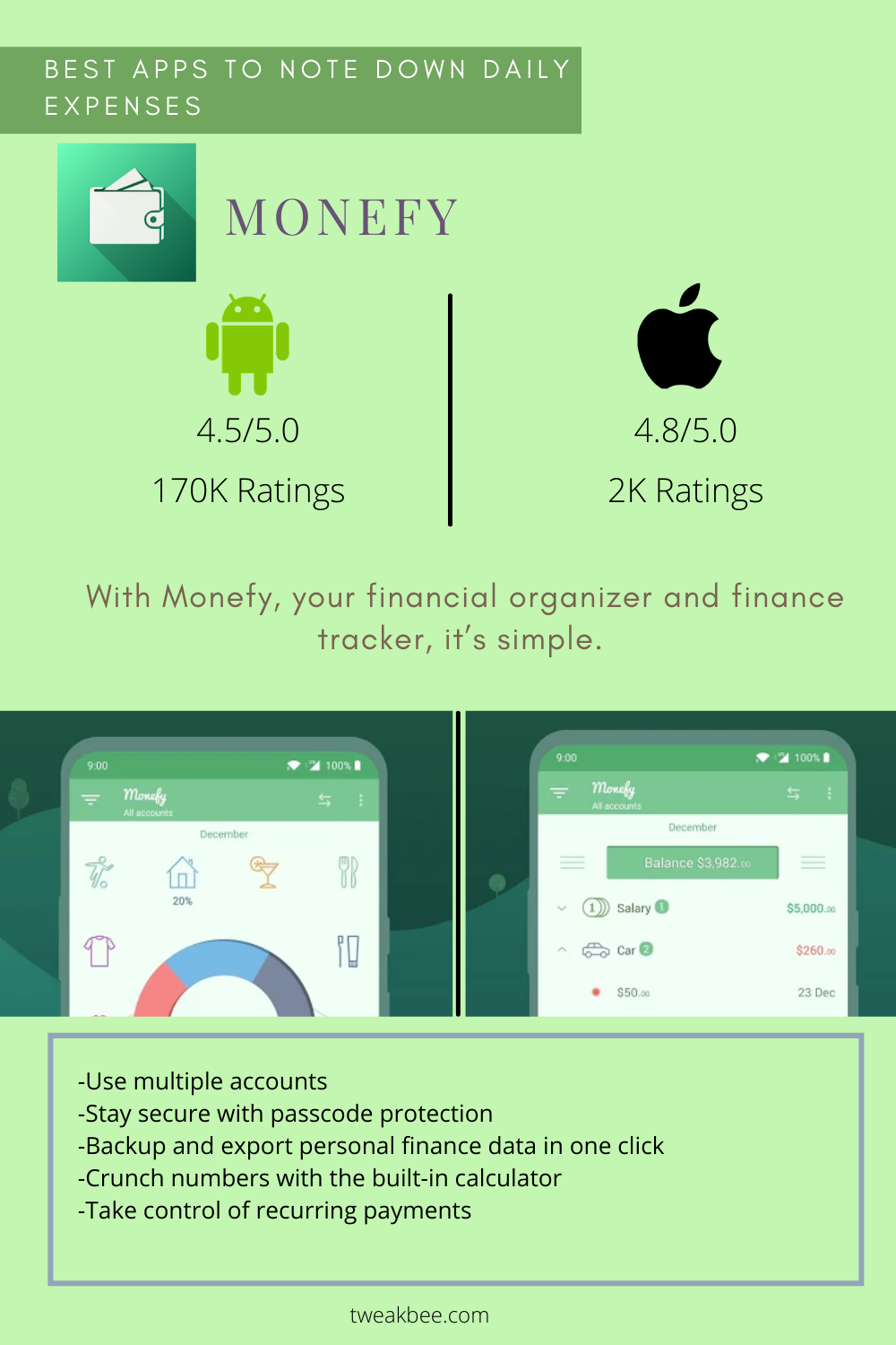 Monefy - Best Apps to Note Down Daily Expenses