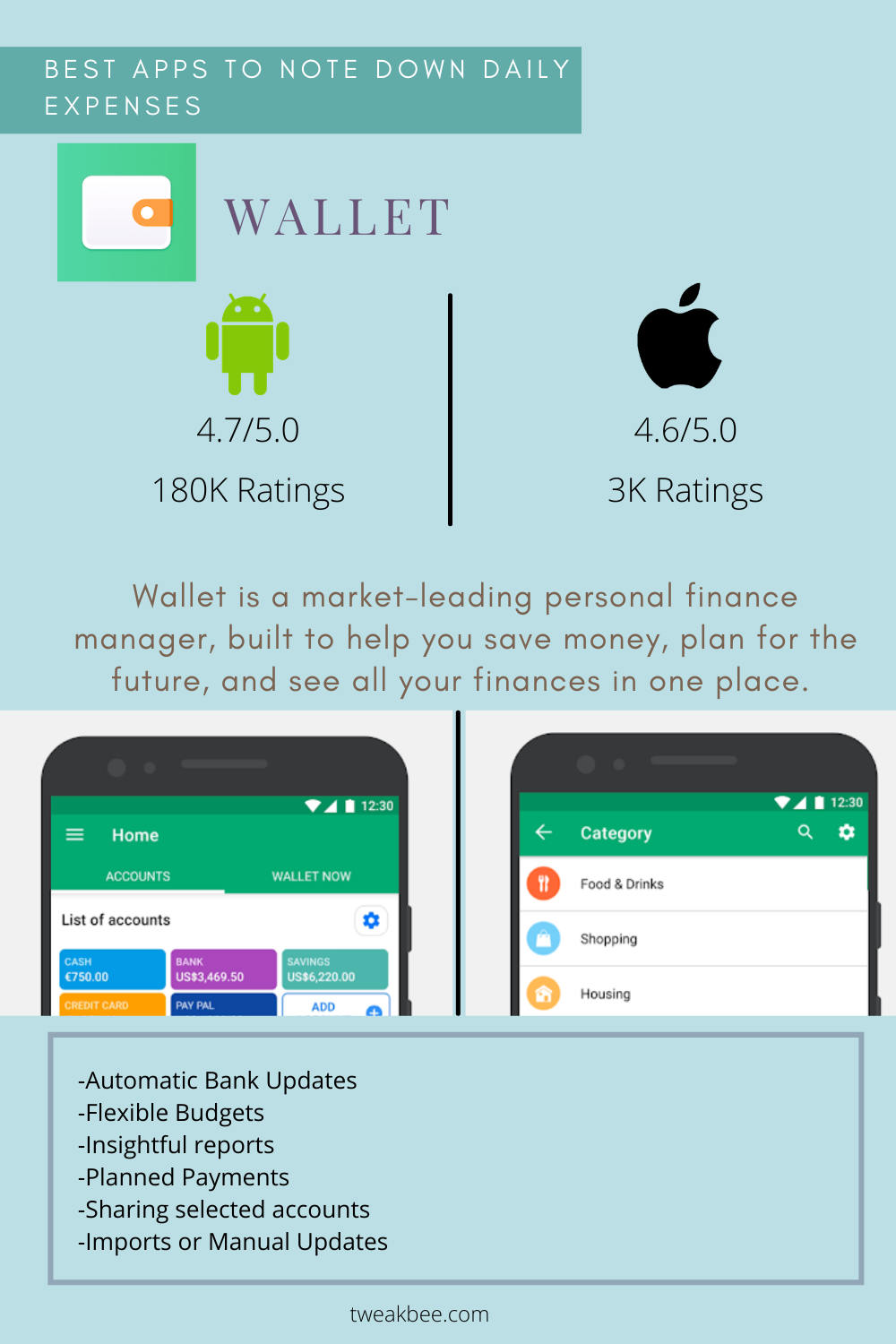 Best Apps to Note Down Daily Expenses